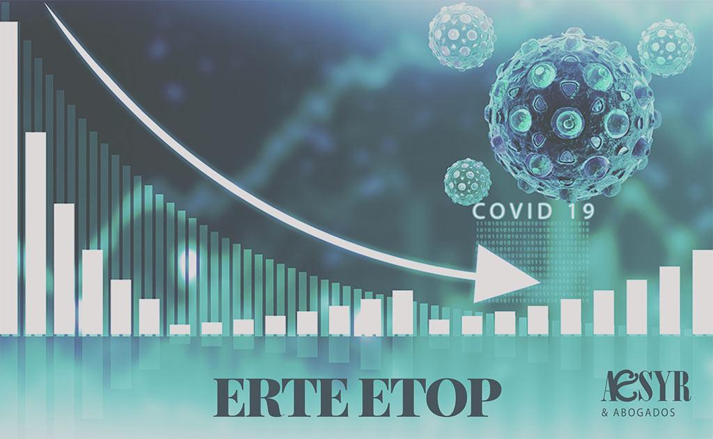 Exenciones en la cotización para empresas en ERTE por causas técnicas, económicas, organizativas y de producción